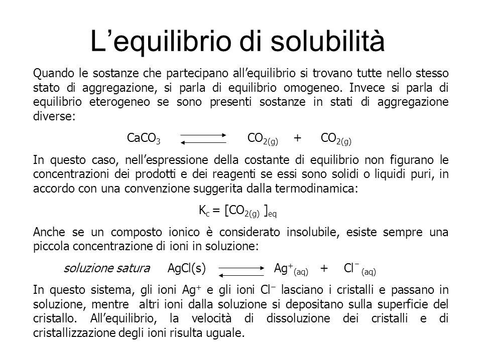 L'equilibrio di solubilità