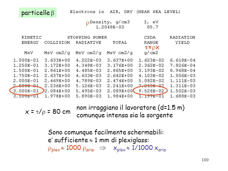  =x. particelle  x = / = 80 cm. non irraggiano il lavoratore (d=1.5 m) comunque intensa sia la sorgente.