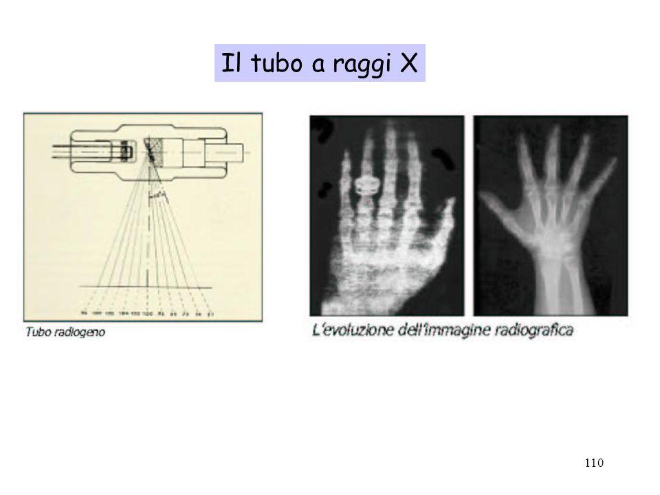 Il tubo a raggi X