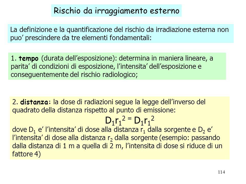 D1r12 = D1r12 Rischio da irraggiamento esterno