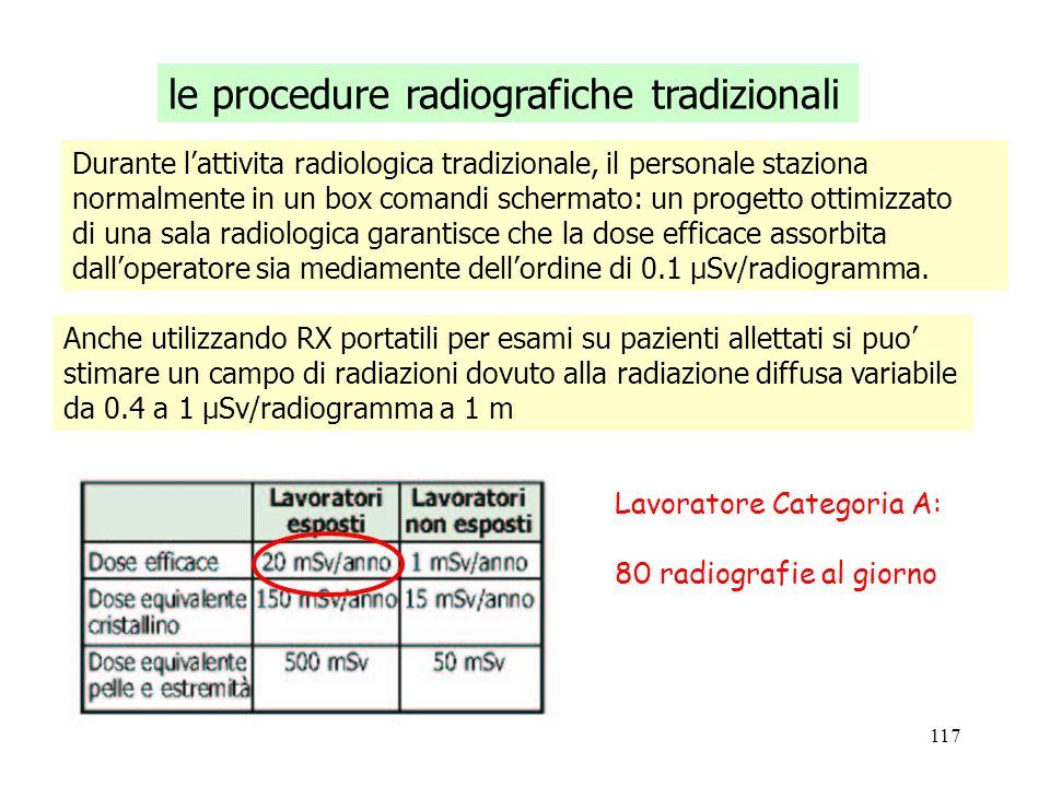 le procedure radiografiche tradizionali