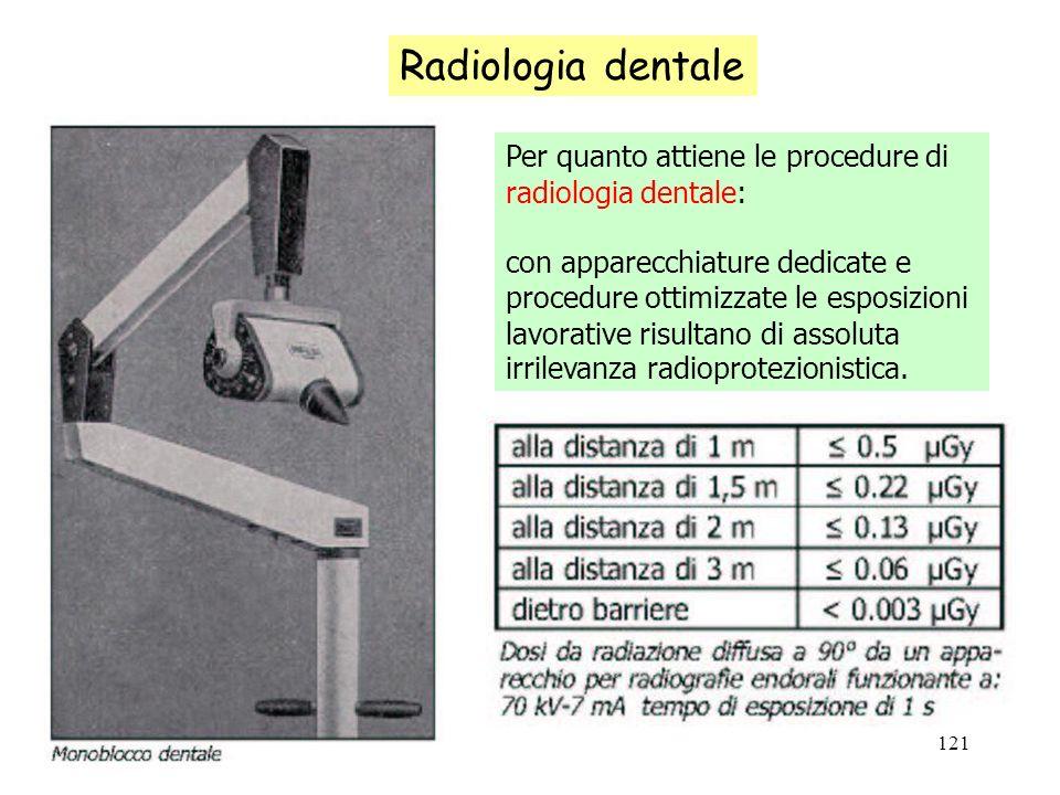 Radiologia dentalePer quanto attiene le procedure di radiologia dentale: