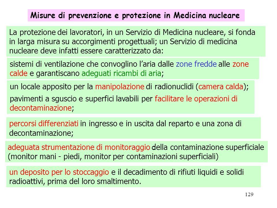 Misure di prevenzione e protezione in Medicina nucleare