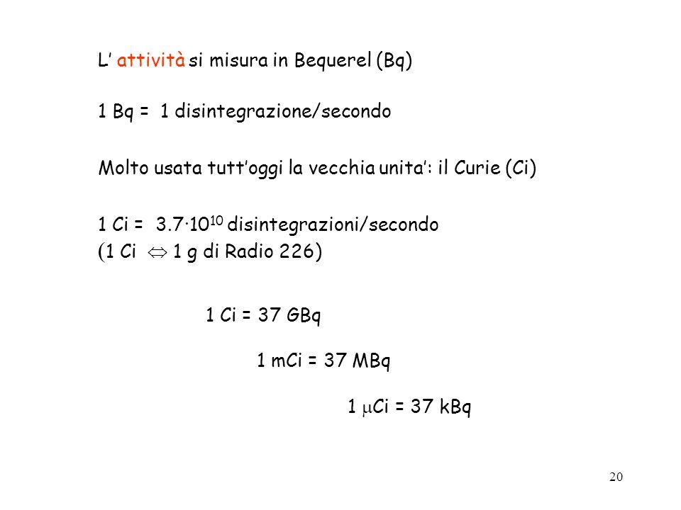 (1 Ci  1 g di Radio 226) L' attività si misura in Bequerel (Bq)