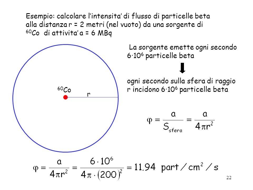 Esempio: calcolare l'intensita' di flusso di particelle beta
