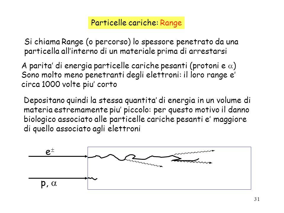 e p,  Particelle cariche: Range