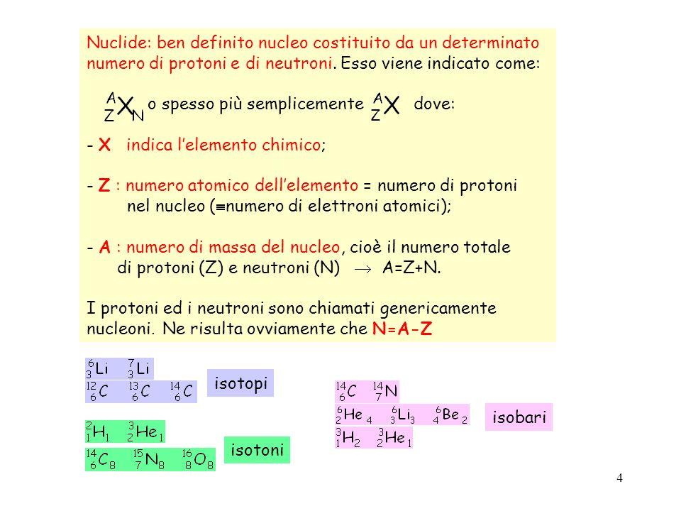 Nuclide: ben definito nucleo costituito da un determinato