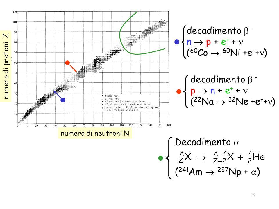 decadimento  - n  p + e- +  (60Co  60Ni +e-+) decadimento  +