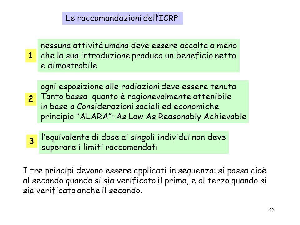 Le raccomandazioni dell'ICRP