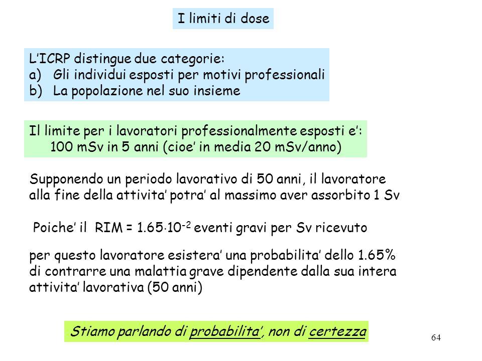 L'ICRP distingue due categorie: