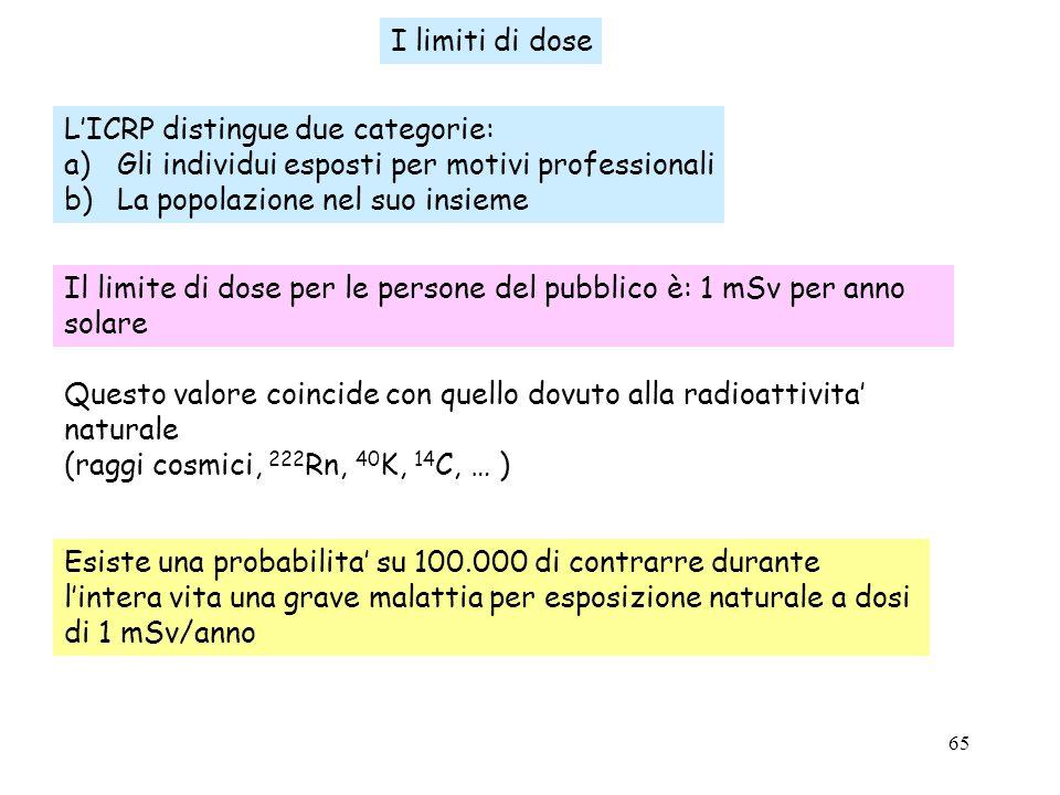 I limiti di doseL'ICRP distingue due categorie: Gli individui esposti per motivi professionali. La popolazione nel suo insieme.