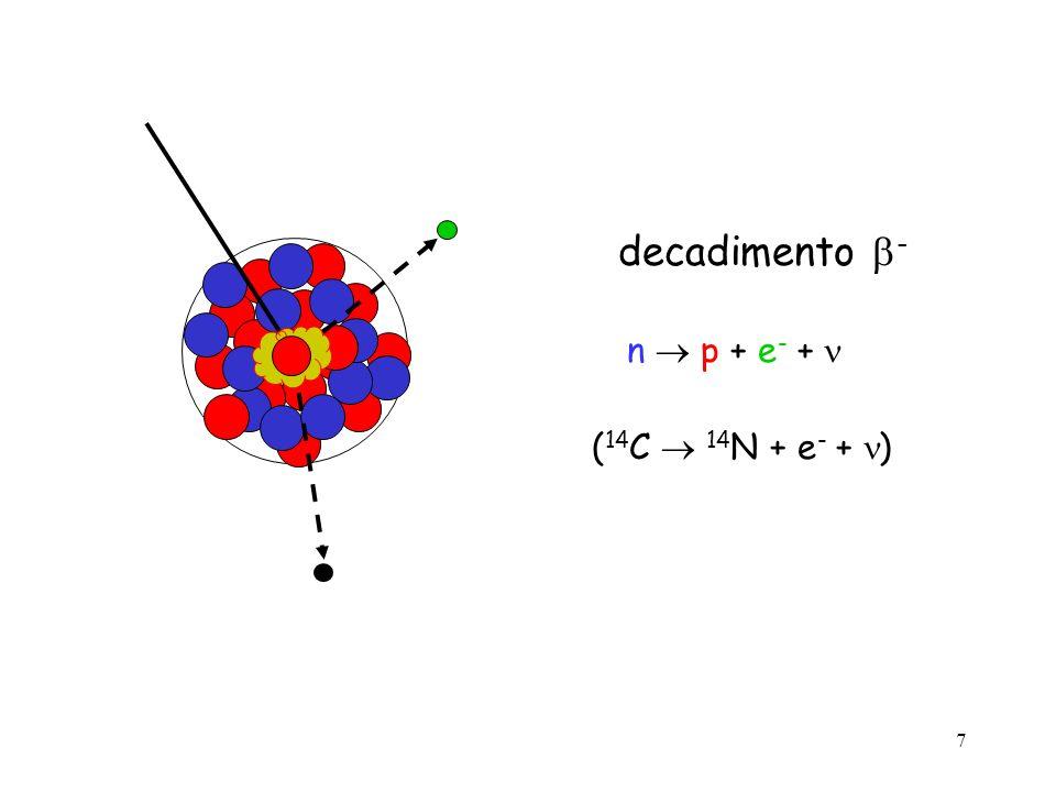 n  p + e- +  (14C  14N + e- + ) decadimento -