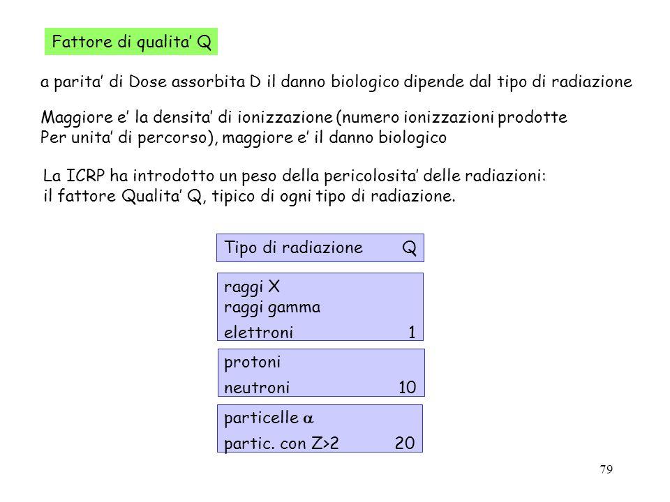 Maggiore e' la densita' di ionizzazione (numero ionizzazioni prodotte