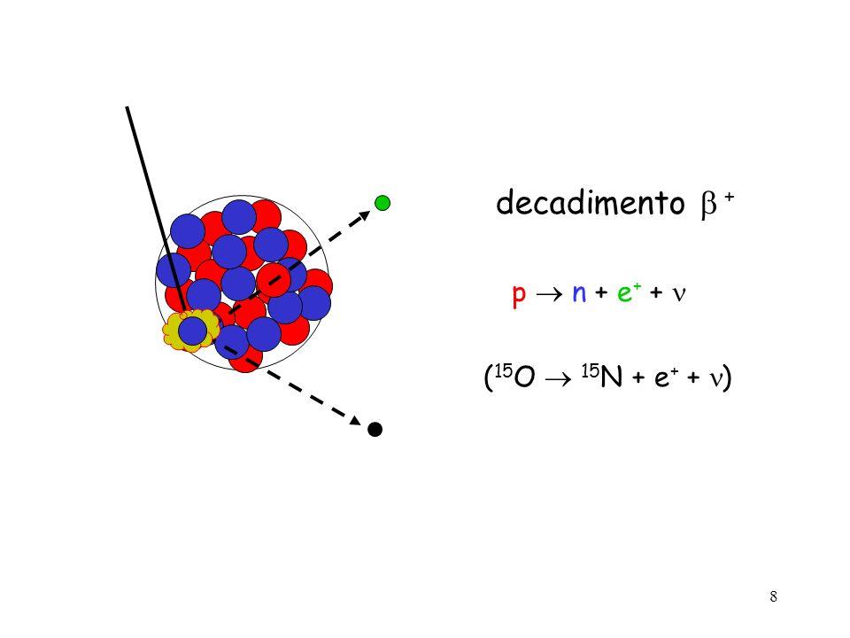 decadimento  + p  n + e+ +  (15O  15N + e+ + )
