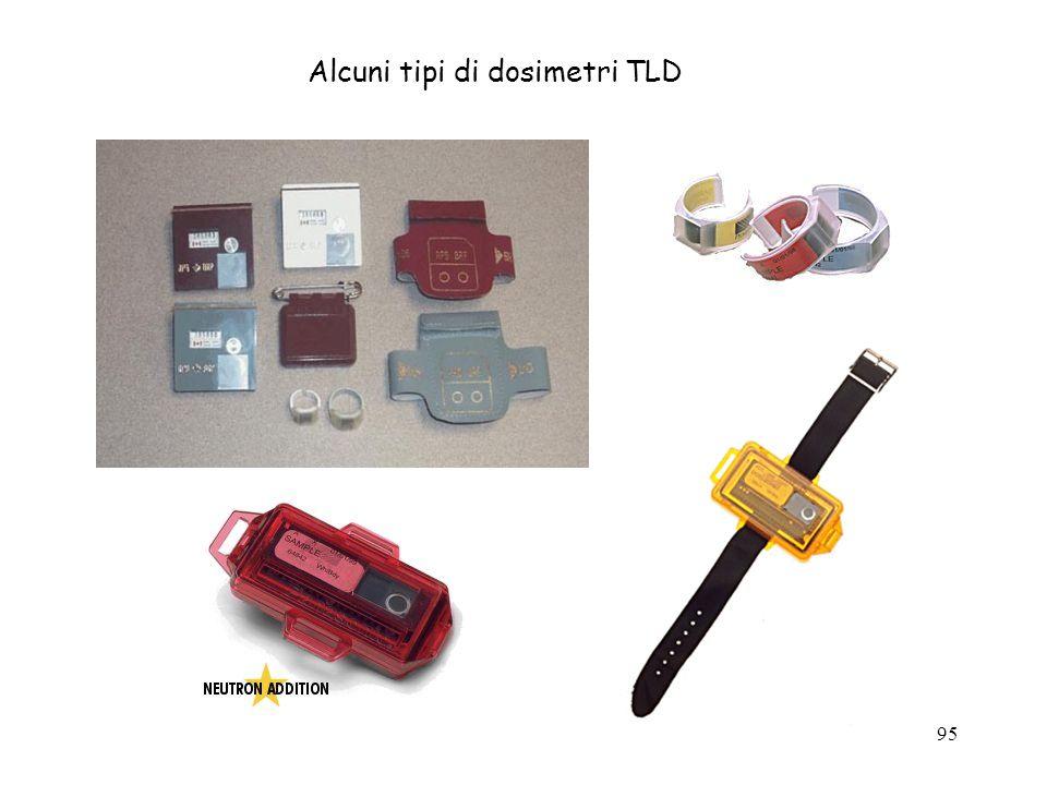 Alcuni tipi di dosimetri TLD