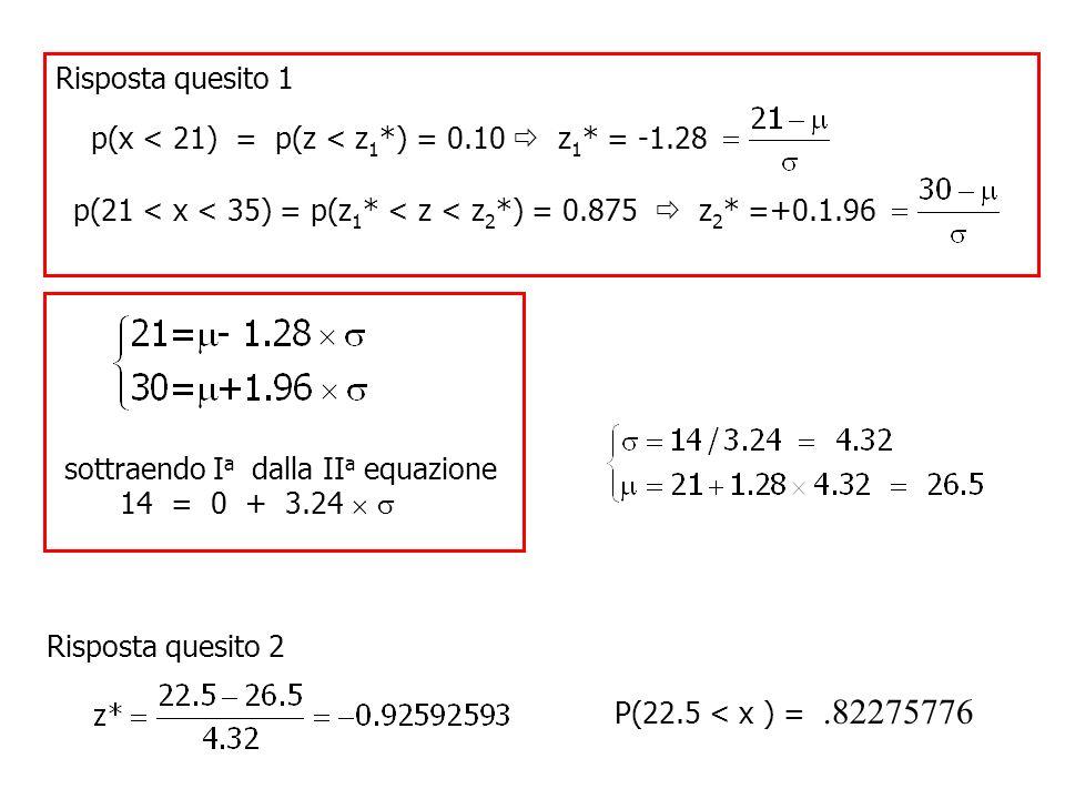p(x < 21) = p(z < z1*) = 0.10  z1* = -1.28