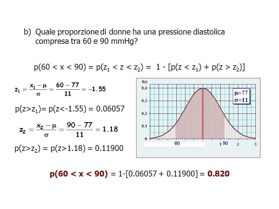p(z>z1)= p(z<-1.55) = 0.06057