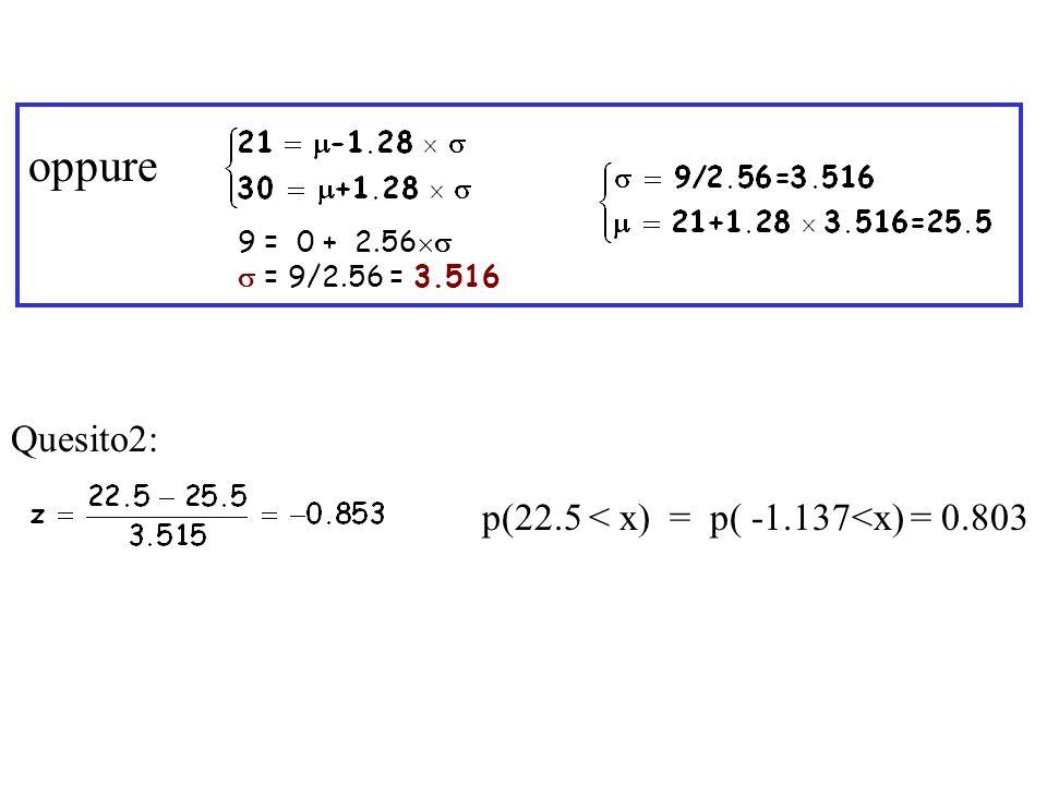 oppure Quesito2: p(22.5 < x) = p( -1.137<x) = 0.803