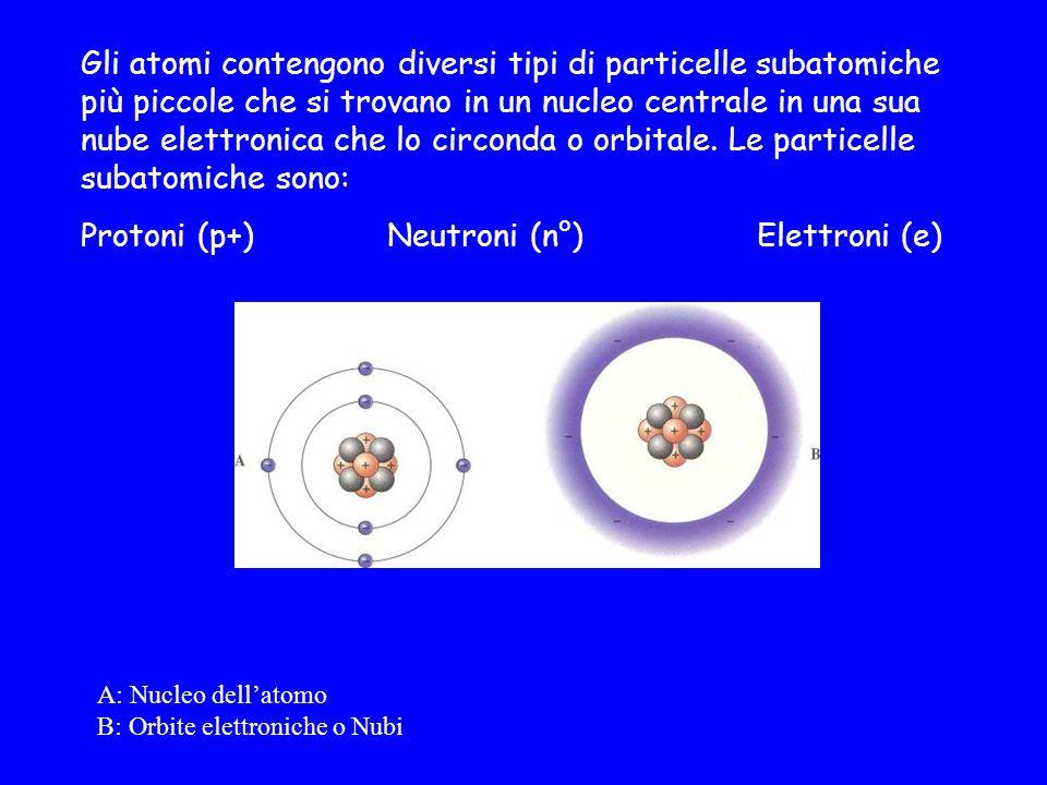 Protoni (p+) Neutroni (n°) Elettroni (e)