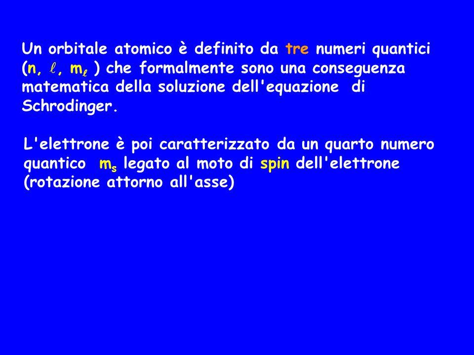 Un orbitale atomico è definito da tre numeri quantici (n, l, ml ) che formalmente sono una conseguenza matematica della soluzione dell equazione di Schrodinger.