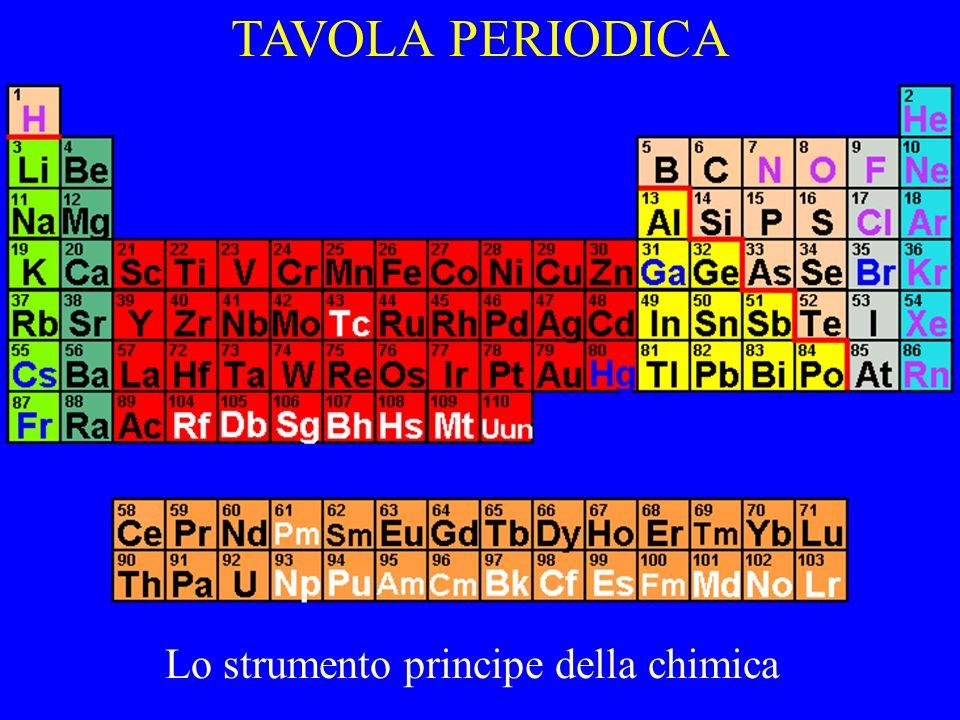 Lo strumento principe della chimica