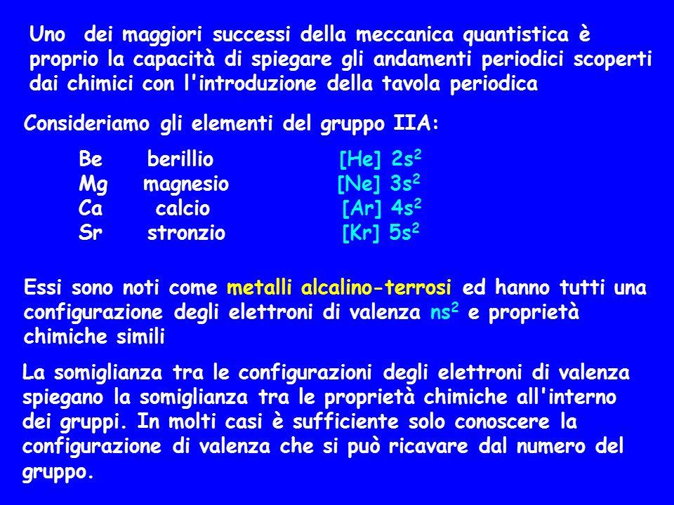 Consideriamo gli elementi del gruppo IIA: