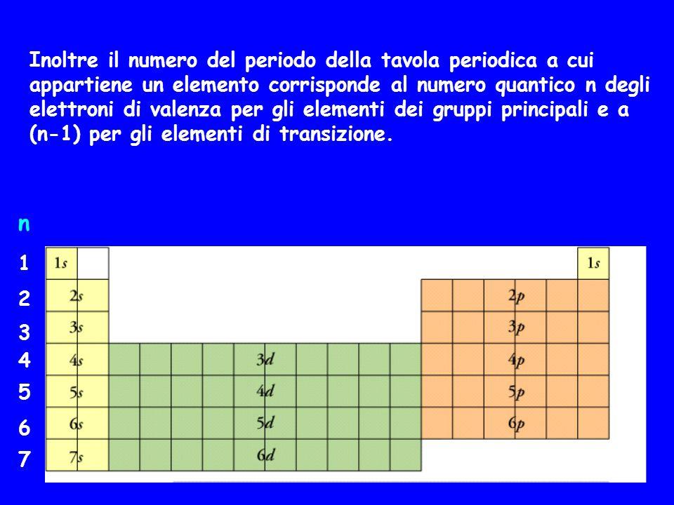 Inoltre il numero del periodo della tavola periodica a cui appartiene un elemento corrisponde al numero quantico n degli elettroni di valenza per gli elementi dei gruppi principali e a (n-1) per gli elementi di transizione.
