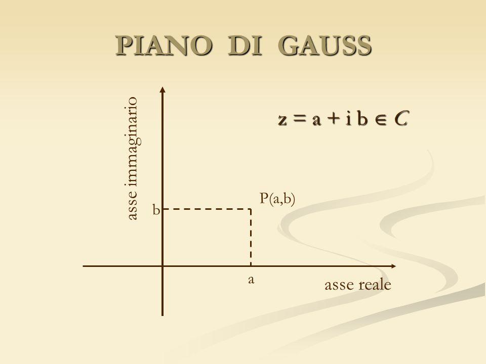 PIANO DI GAUSS z = a + i b  C asse immaginario P(a,b) b a asse reale