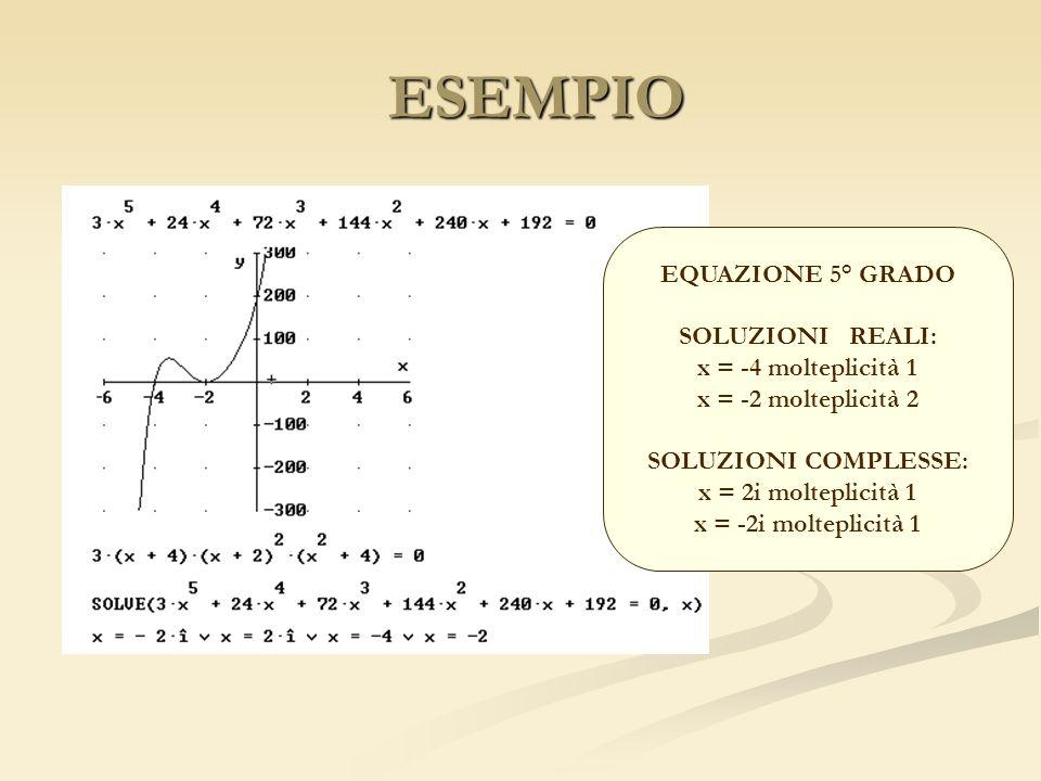 ESEMPIO EQUAZIONE 5° GRADO SOLUZIONI REALI: x = -4 molteplicità 1