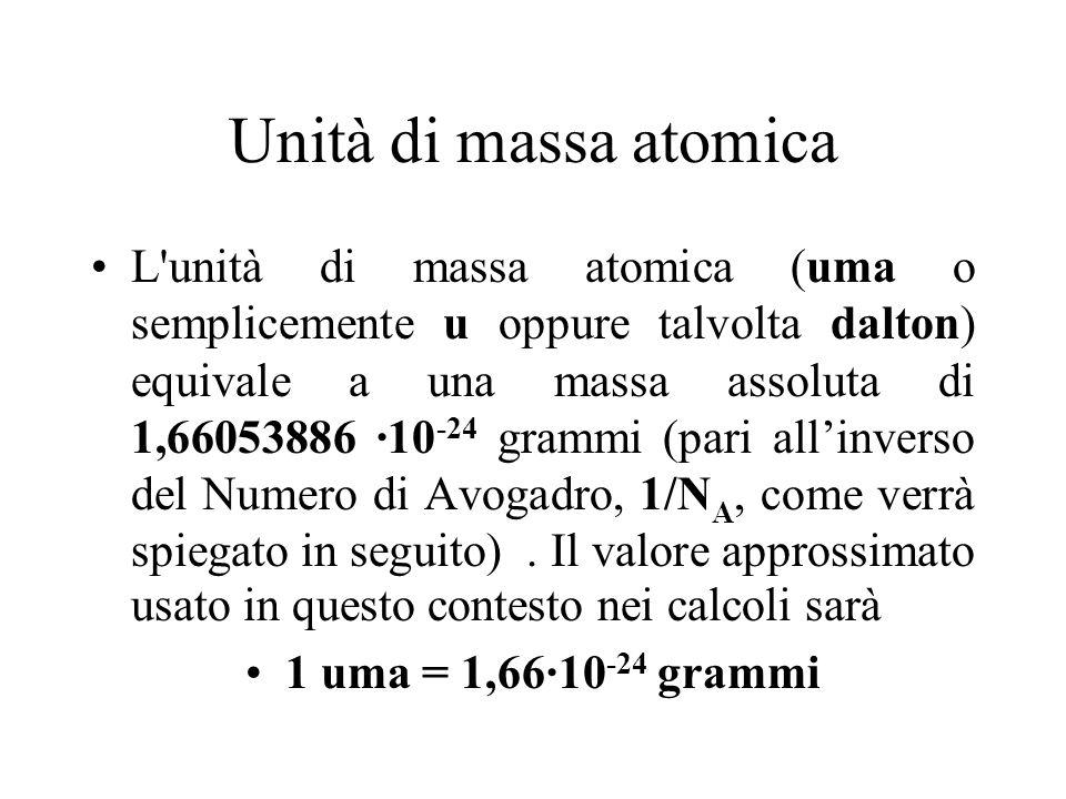 Unità di massa atomica