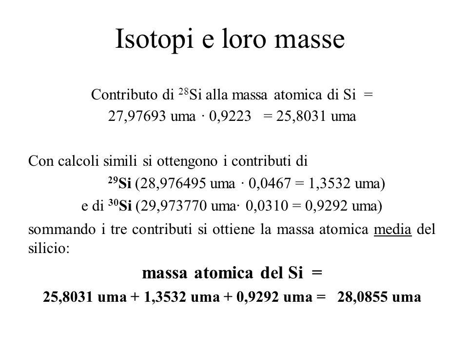Contributo di 28Si alla massa atomica di Si =