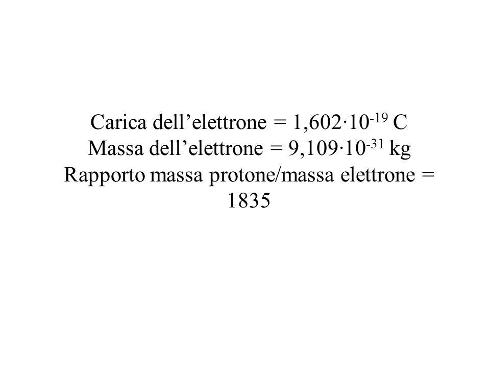 Carica dell'elettrone = 1,602·10-19 C Massa dell'elettrone = 9,109·10-31 kg Rapporto massa protone/massa elettrone = 1835
