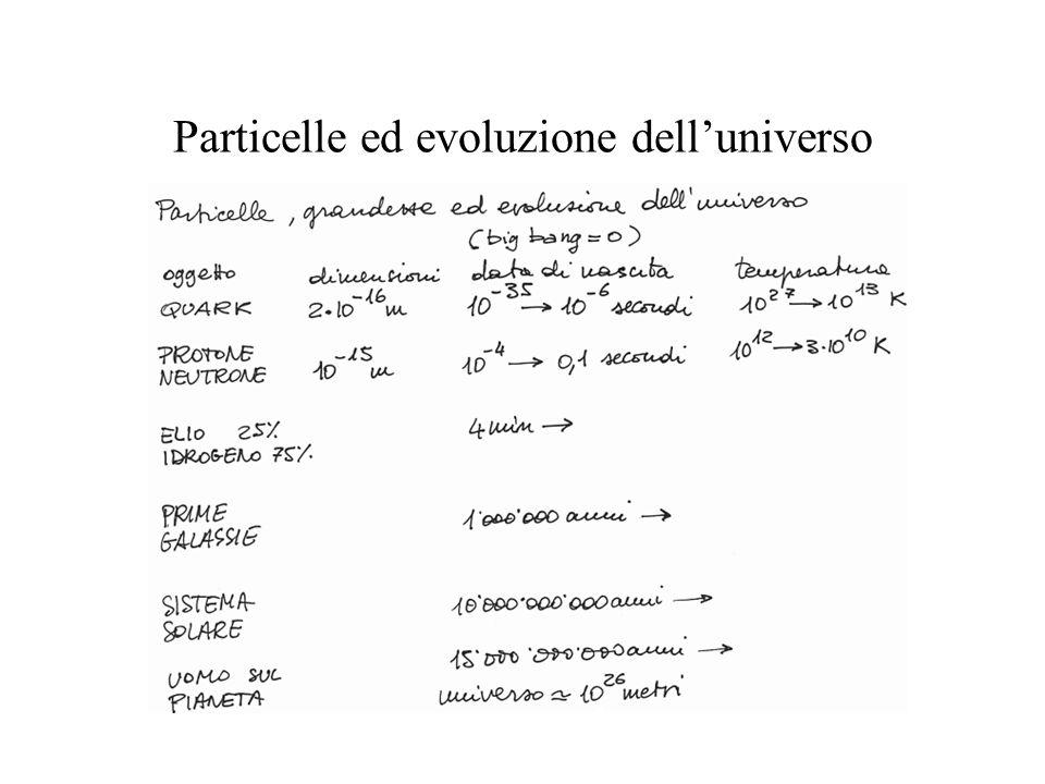 Particelle ed evoluzione dell'universo