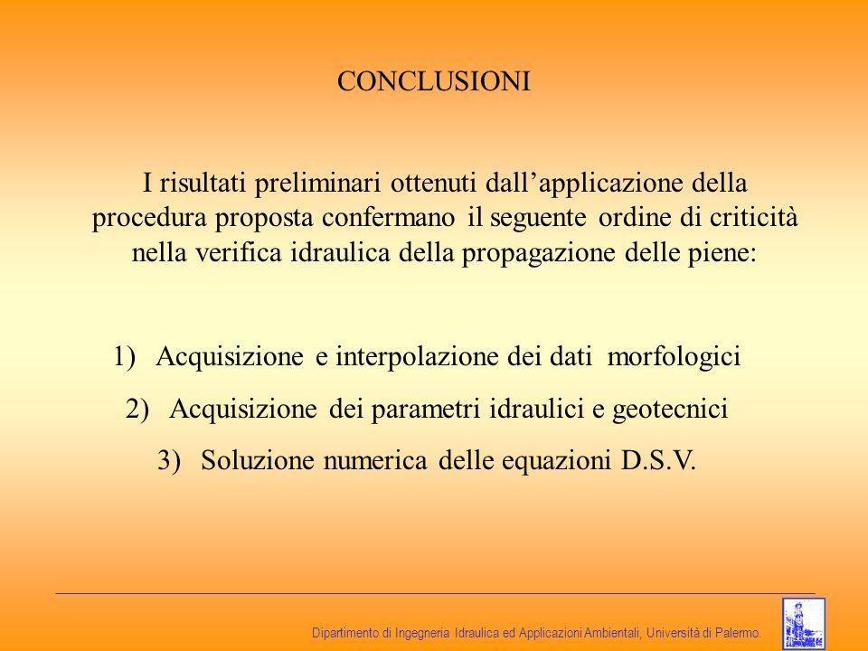 Acquisizione e interpolazione dei dati morfologici