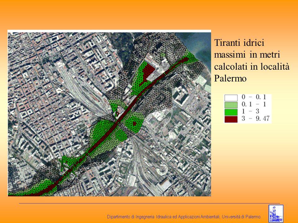 Tiranti idrici massimi in metri calcolati in località Palermo