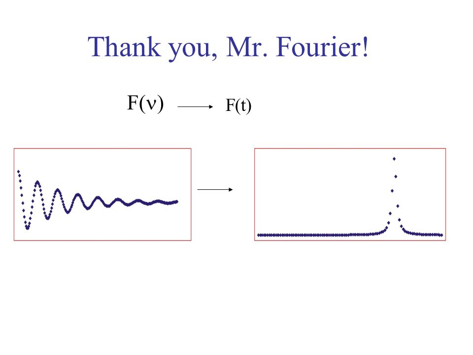 Thank you, Mr. Fourier! F(n) F(t)