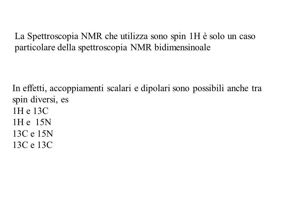 La Spettroscopia NMR che utilizza sono spin 1H è solo un caso particolare della spettroscopia NMR bidimensinoale
