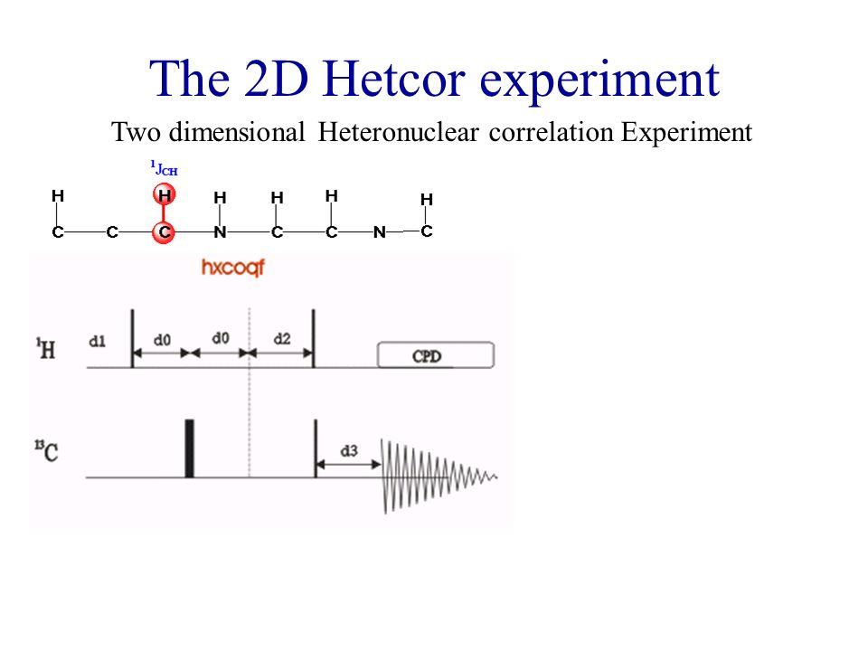 The 2D Hetcor experiment