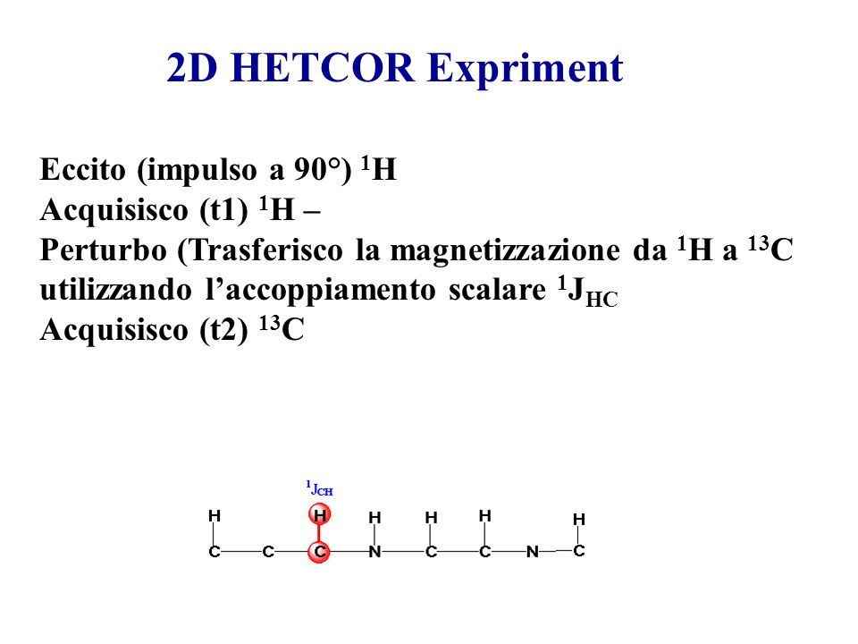 2D HETCOR Expriment Eccito (impulso a 90°) 1H Acquisisco (t1) 1H –