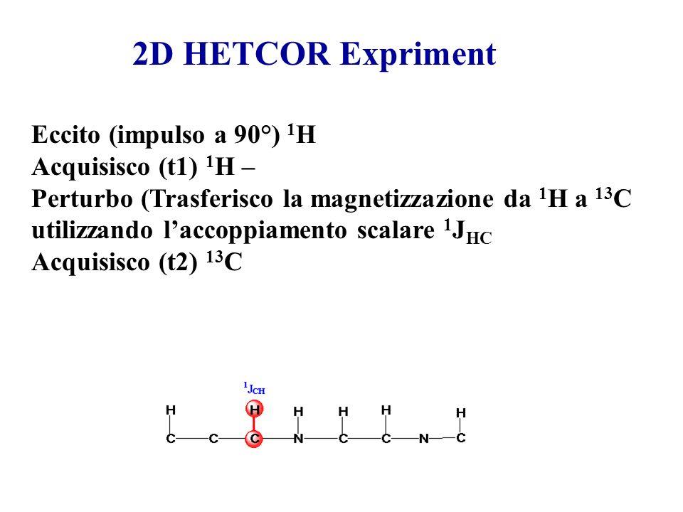 2D HETCOR Expriment Eccito (impulso a 90°) 1H Acquisisco (t1) 1H –