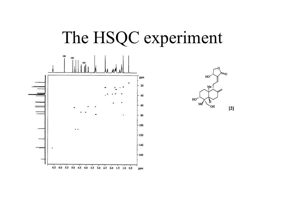 The HSQC experiment