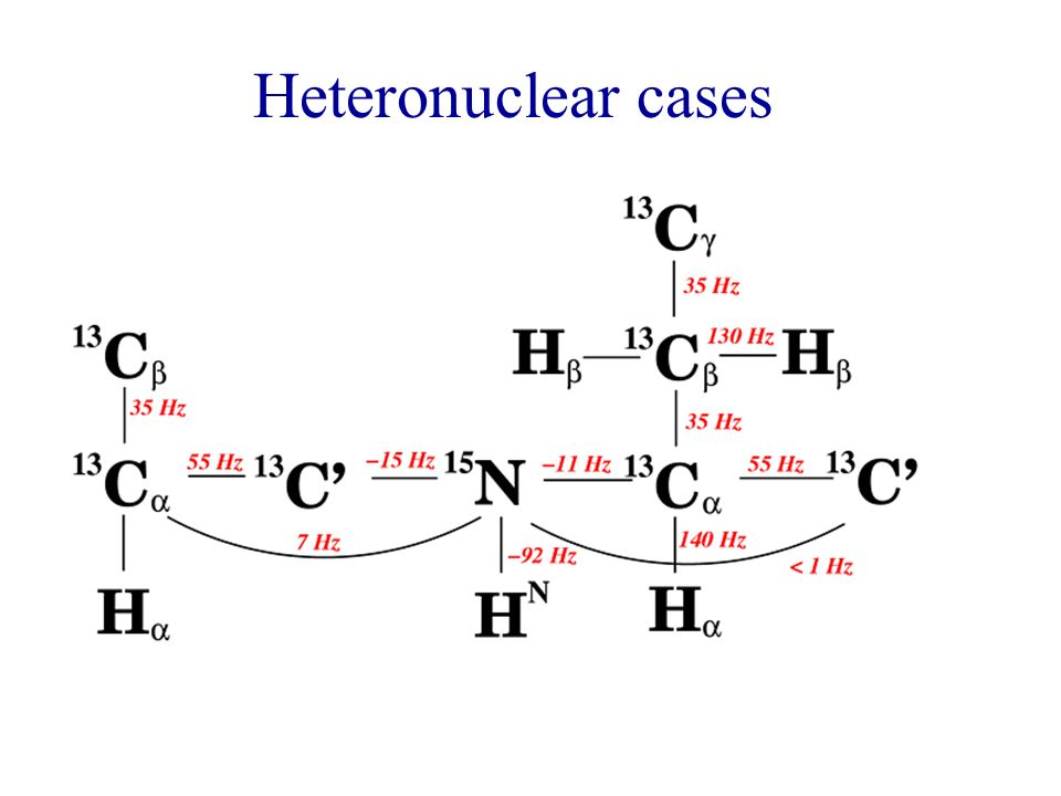 Heteronuclear cases The scheme of 1J scalar couplings