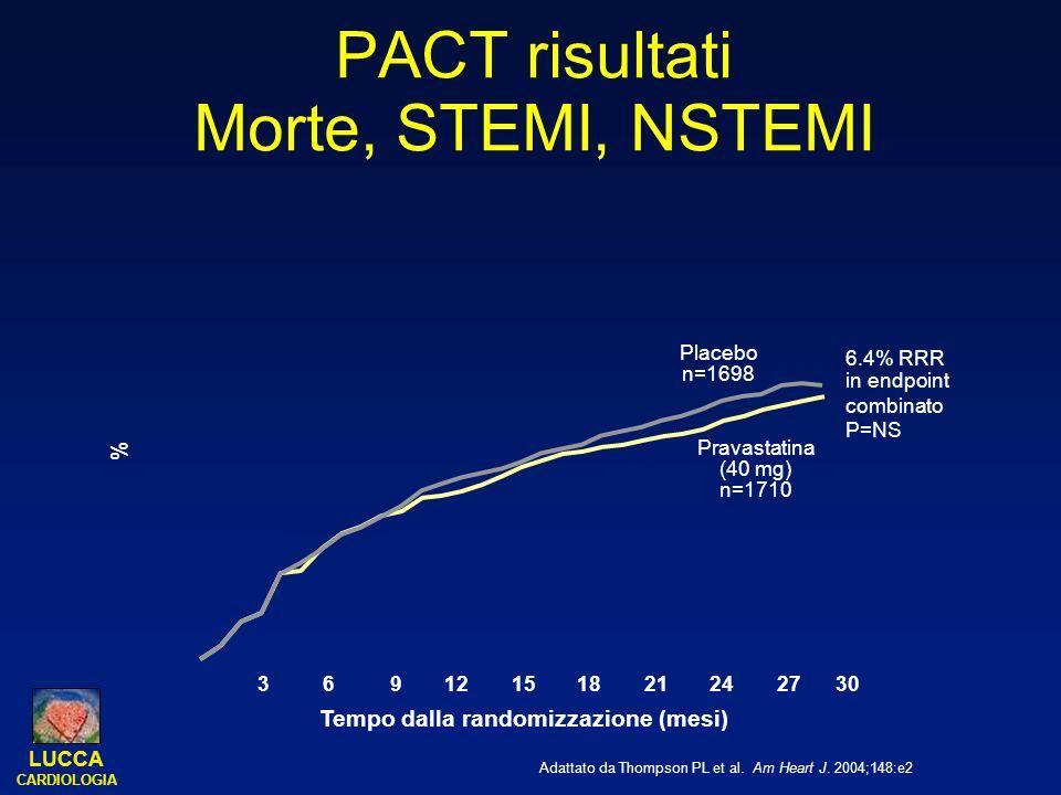 PACT risultati Morte, STEMI, NSTEMI