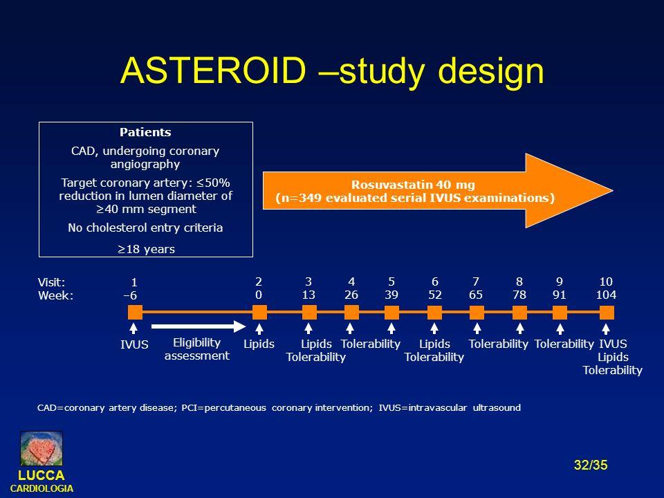 ASTEROID –study design