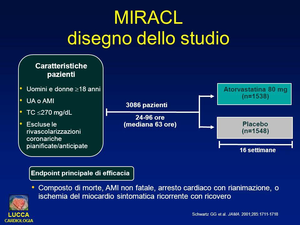 MIRACL disegno dello studio