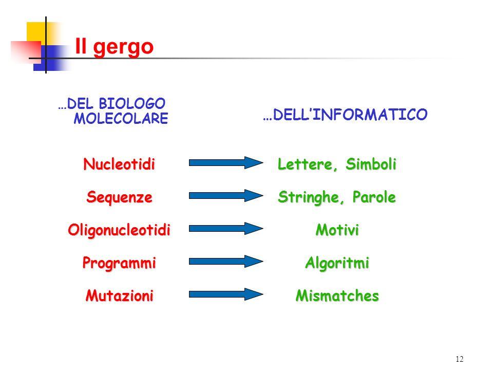 …DEL BIOLOGO MOLECOLARE