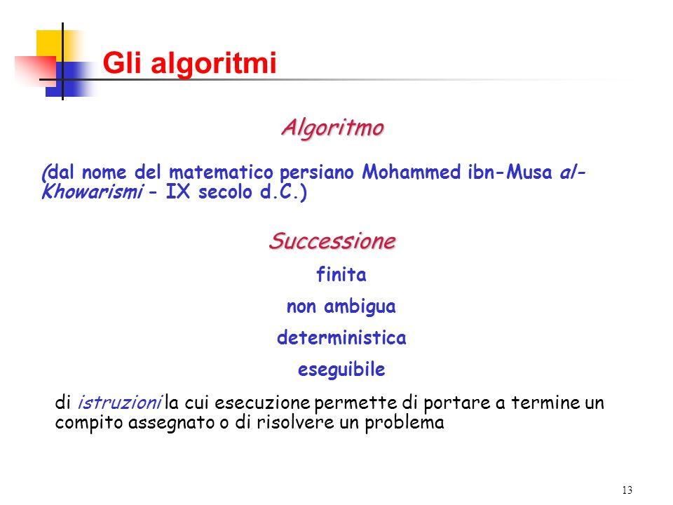 Gli algoritmi Algoritmo Successione