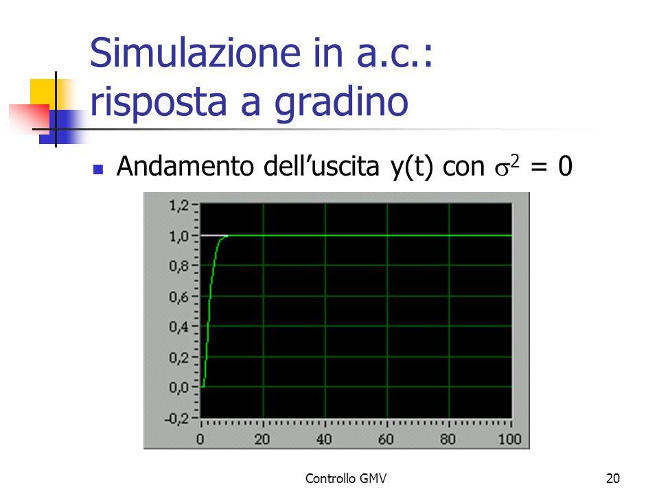 Simulazione in a.c.: risposta a gradino