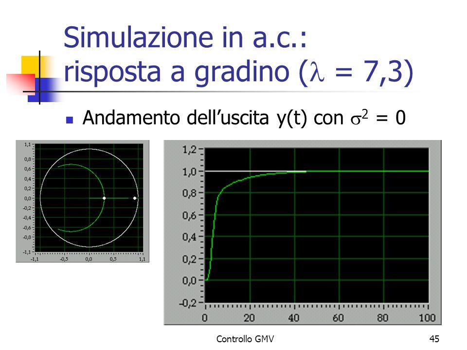 Simulazione in a.c.: risposta a gradino (l = 7,3)