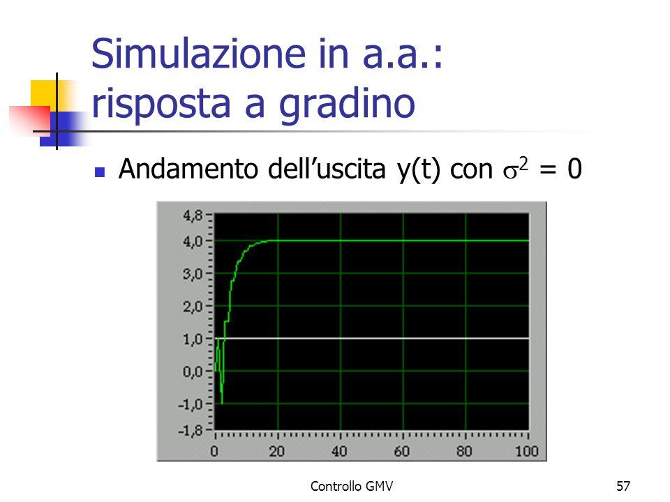 Simulazione in a.a.: risposta a gradino